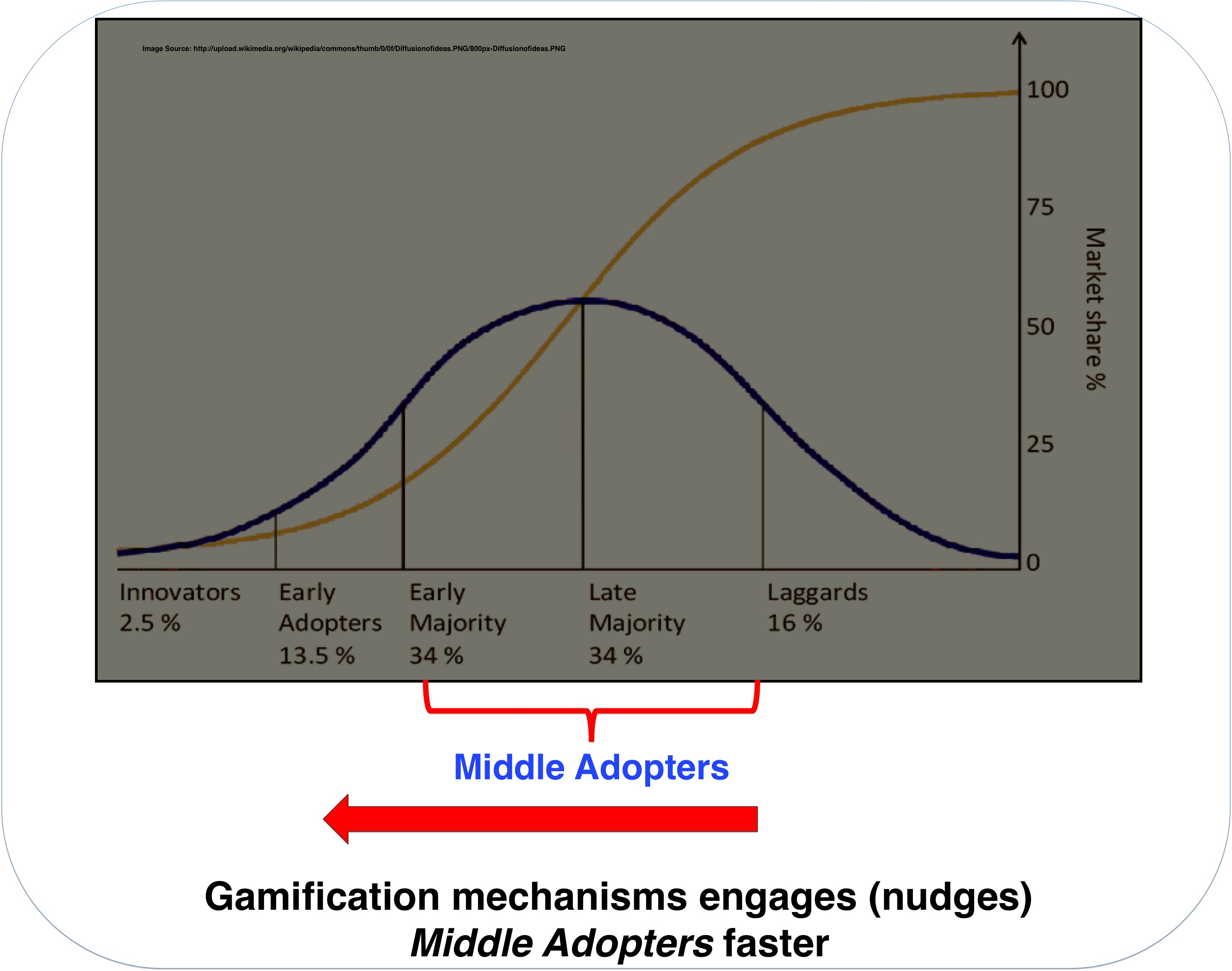 Gamification Applied to Employee Engagement: Is it Shamefication at Work?